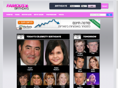Famous Birthdays